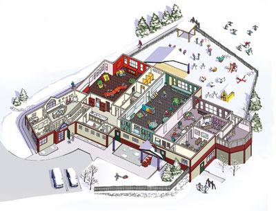 Day Care Centre Designs